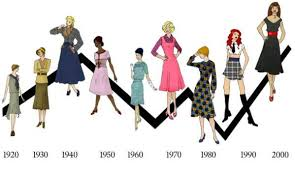 womens fashion chart